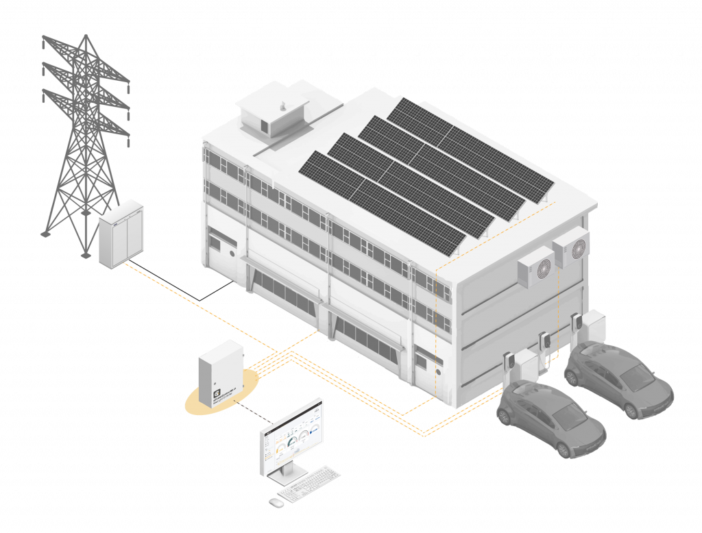 Microgrid for electric vehicle charging composed of a building with solar pv panel and grid and monitoring and control system
